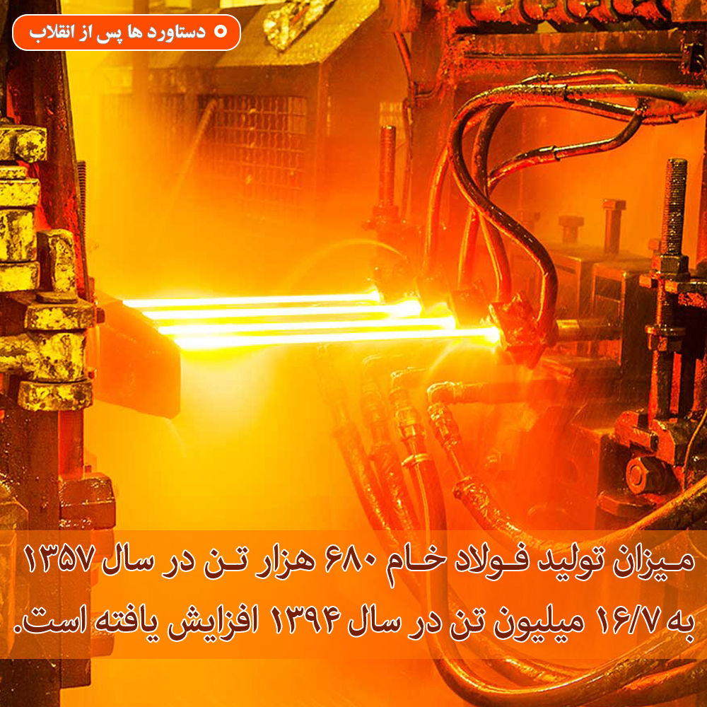 ایران فولاد