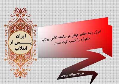 ایران رتبه هفتم سامانه پرتاب ماهواره در جهان